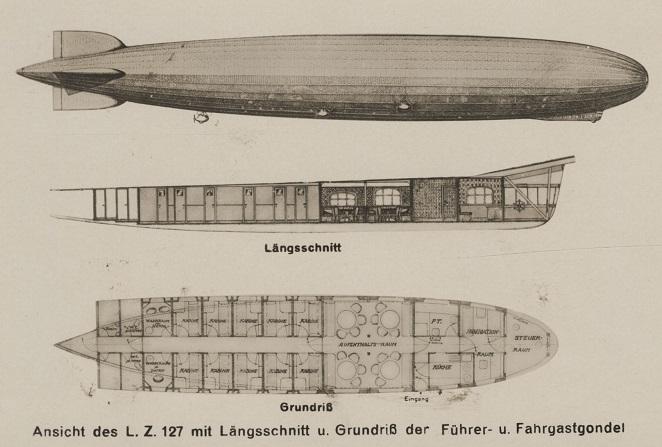 """Progetto dell'aeronave """"LZ-127"""" e dettagli della cabina in cui alloggiavano e risiedevano i passeggeri"""