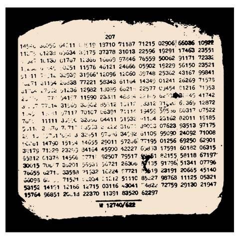 Il codice cifrato rinvenuto nel 1953 a Ney York all'interno di una moneta trasformata in contenitore e che portò all'arresto della spia russa Vilyam Fisher